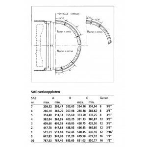 SAE7 aanbouwplaat met sleutelgat 88 mm.