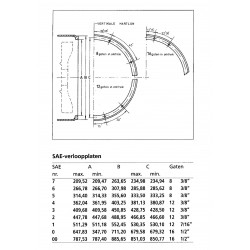 SAE2 aanbouwplaat PRM 1000D4 passing