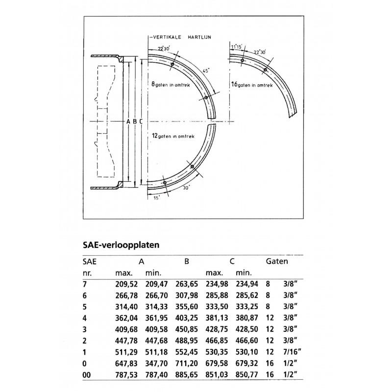 SAE2 aanbouwplaat PRM 500/750 gietijzer