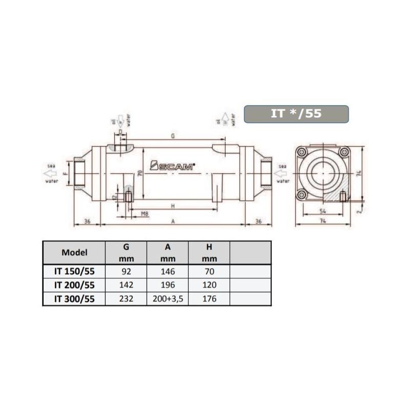 Värmeväxlare SCAM type 300-55