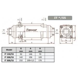 Värmeväxlare SCAM typ 300-55mm