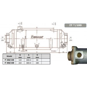 Värmeväxlare SCAM type 200-100