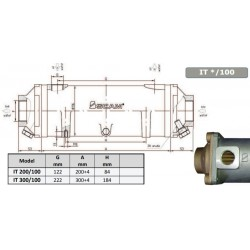 Värmeväxlare SCAM typ 300-100mm
