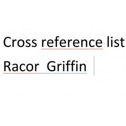 Cross referenslista.