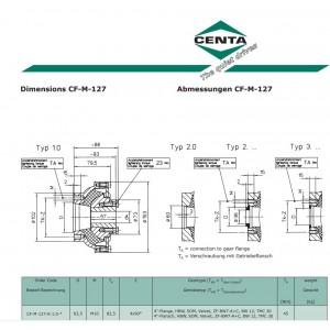Centa m127