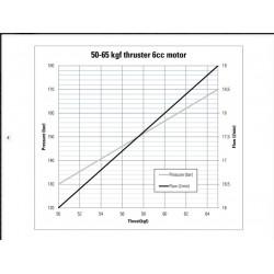 Thruster hydraulic 50-65kgf 6cc