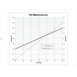 Thruster hydraulic 120-180kgf 8cc
