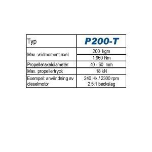 Python-Drive P200-T.