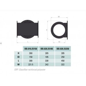 Stern thruster tunnel BASIC 185mm